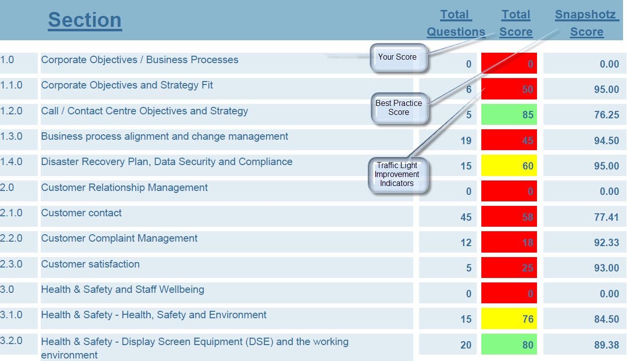 Security Audit Data Center Security Audit Checklist
