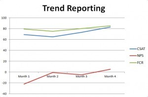 trend-reporting-300x198